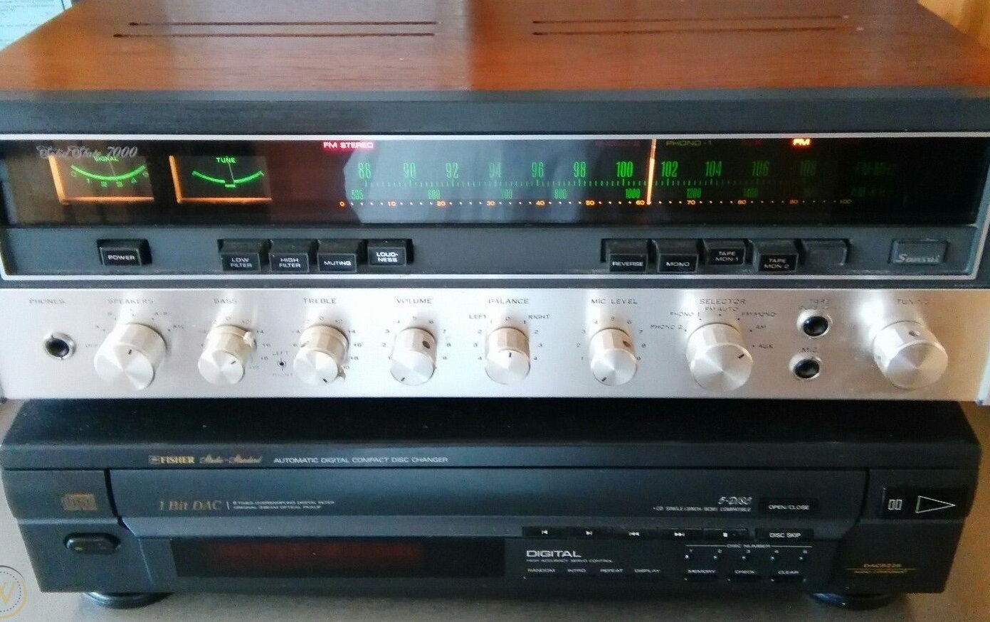 What are channels on a stereo receiver?
